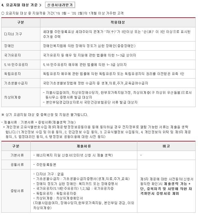 한국지역난방공사 에너지복지요금 신청하세요 !!