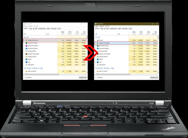 크롬 브라우저 메모리 사용률 확 줄이는 방법