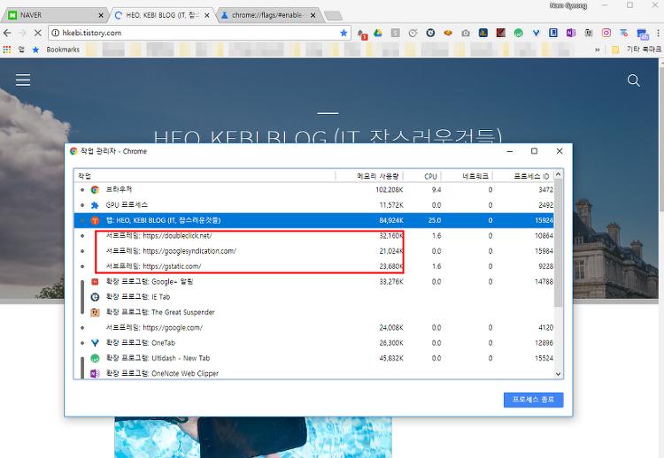 구글 크롬 메모리 사용률 높이는 Site Isolation 기능에 대해