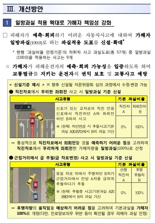 올해부터 바뀌는 교통사고 과실비율 확인해 보세요.