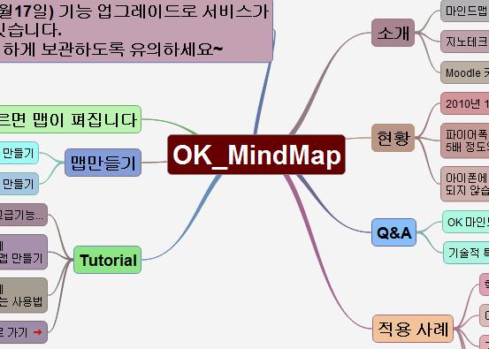 온라인 마인드맵 (OKMindmap