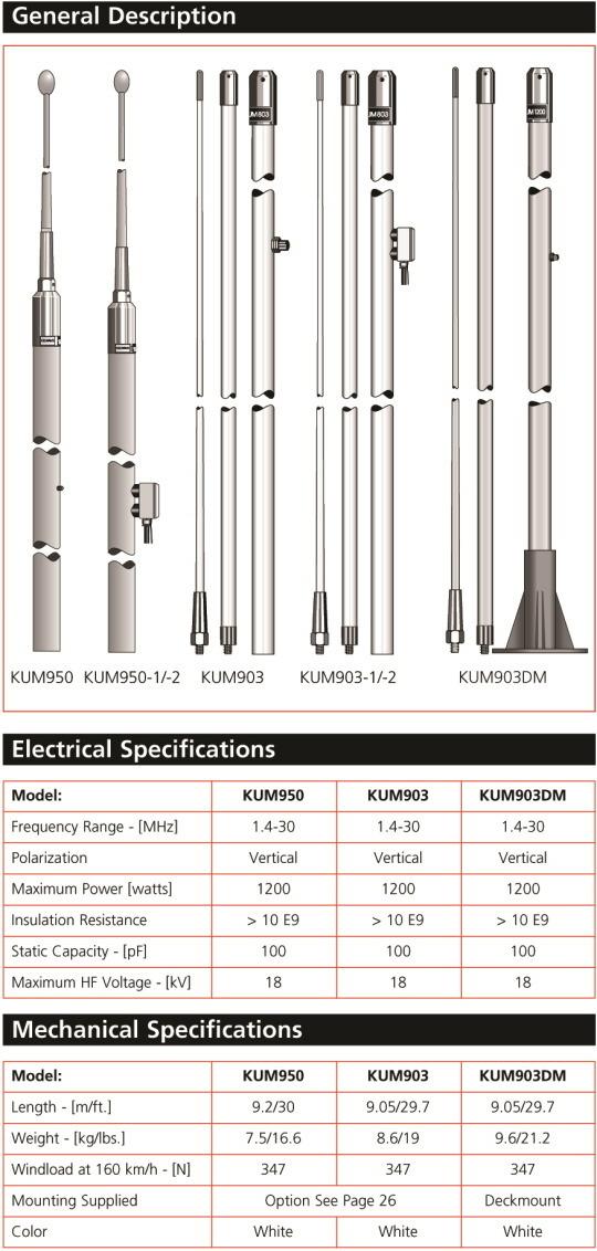 HF / SSB Antenna KUM903 KUM950