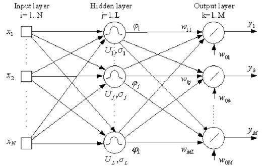 Intelligence Convergence :: [뉴로모픽] 인공지능과 하드웨어의 결합 워크샵