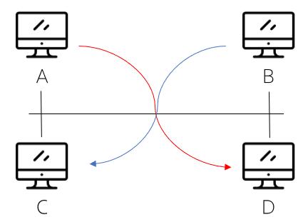 [네트워크] CSMA/CD 프로토콜이란? _Carrier Sense Multiple Access