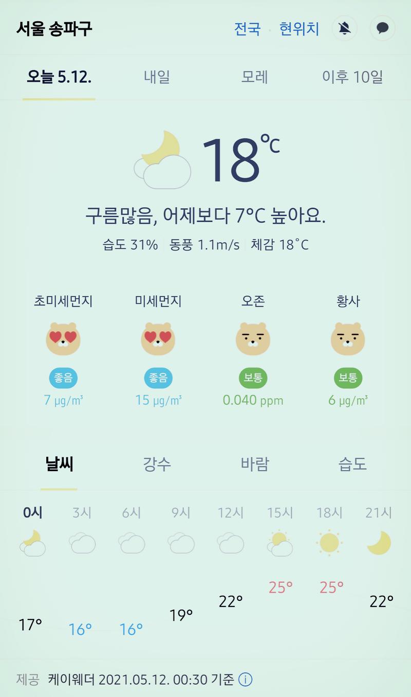 서울 강남 송파구 날씨 2021년 5월 12일. 서울 강남구 오늘의 날씨, 오늘 날씨, 2021 0512, 초미세먼지, 미세먼지, 황사, 자외선
