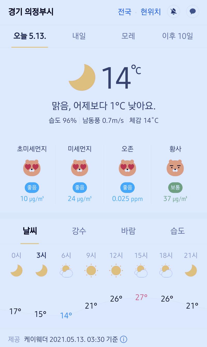 경기도 의정부시 날씨 2021년 5월 13일. 오늘의 날씨, 오늘 날씨, 2021 0513, 초미세먼지, 미세먼지, 황사, 자외선 매우 나쁨