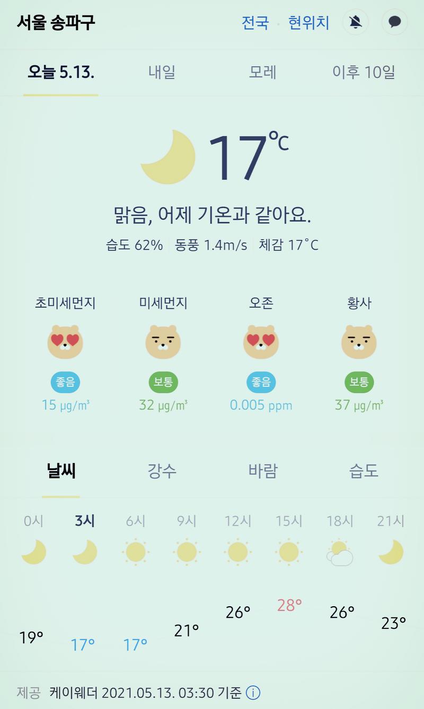 서울 강남 송파구 날씨 2021년 5월 13일. 서울 강남구 오늘의 날씨, 오늘 날씨, 2021 0513, 초미세먼지, 미세먼지, 황사, 자외선 매우 나쁨