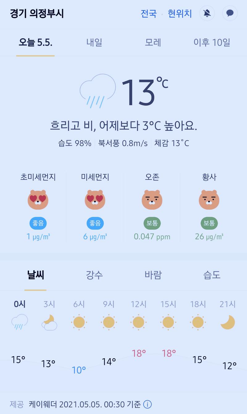 경기도 의정부시 날씨 2021년 5월 5일. 어린이날 오늘의 날씨, 오늘 날씨, 2021 0505, 초미세먼지, 미세먼지, 황사