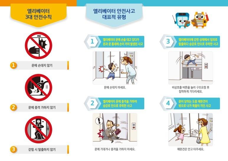 승강기 안전사고 예방법 엘리베이터 유지보수업체 고장수리전문업체 [대명엘리베이터] ☎1899-7668
