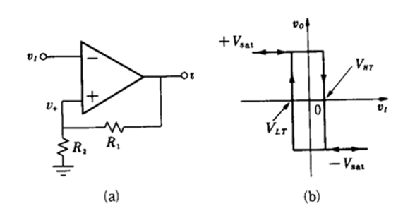 Pan-opticon :: OP-Amp 응용