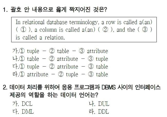 정보 처리 기사 기출 문제 pdf