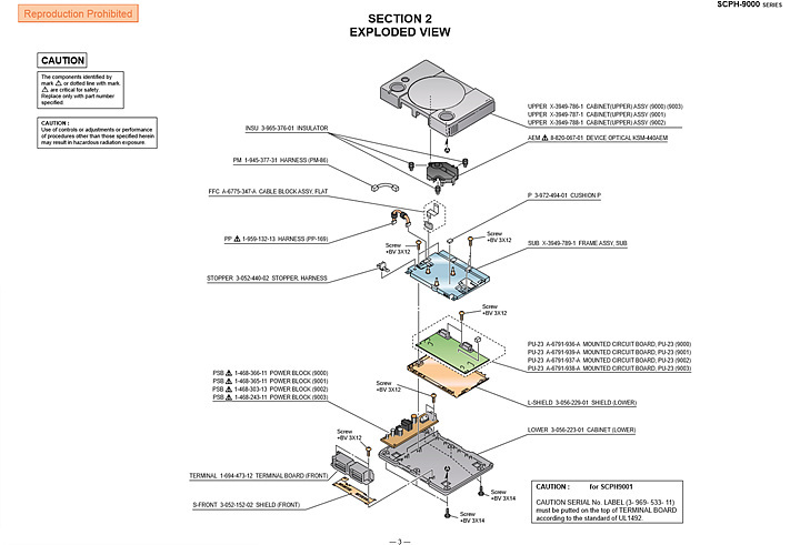 PS1 서비스 메뉴얼 (분해 기술자료집)