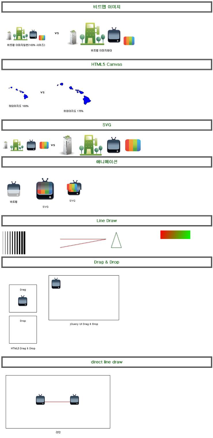 삽SAP(Study And Programming) 질 블로그  by허정진 :: SVG, HTML5