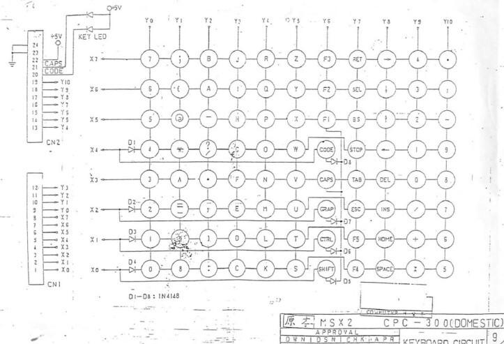 Just Jeju :: Daewoo MSX2 IQ-2000 (cpc-300) Schematic