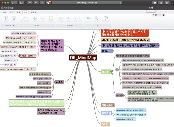 OK_Mindmap (OK 마인드맵