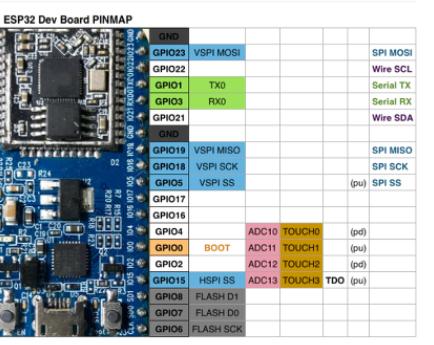 esp32 spi OLED 돌리기