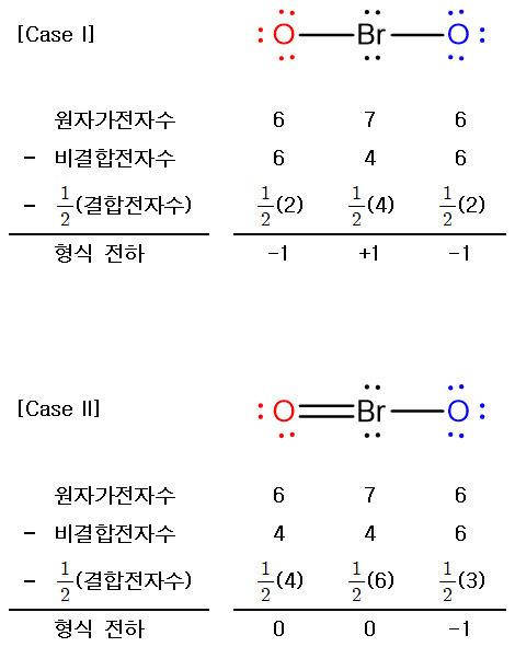 Bro2 Ë£¨ì´ìŠ¤ ʵ¬ì¡° Ê·¸ë¦¬ê¸° Bro2 Lewis Structure