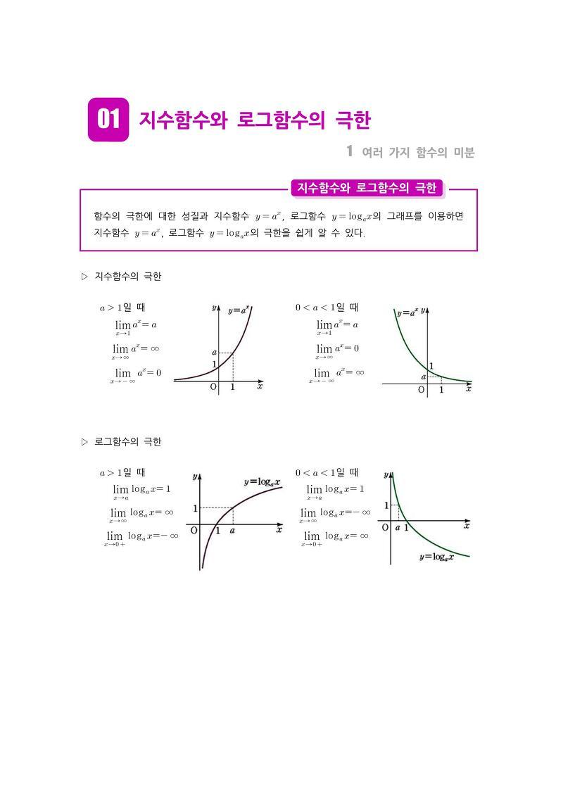 수학 개념 정리/공식 : 지수함수와 로그함수의 극한, 자연상수 e ...