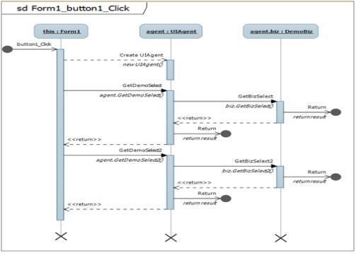 지쏘니의 세상 :: Visual Studio 2010(Beta)-Sequence Diagram