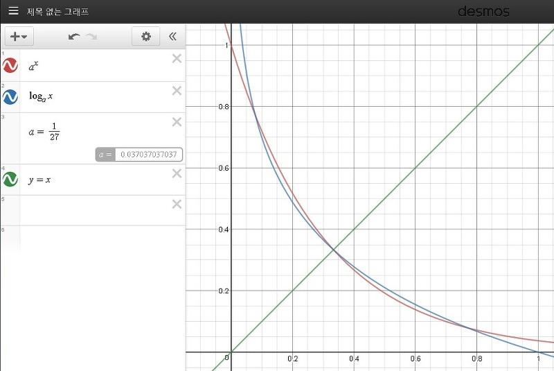 지수함수와 역함수(로그)의 그래프는 최대 3개의 교점을 가질 수 ...