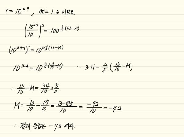 수학1_지수법칙_지수법칙의 활용_난이도 하