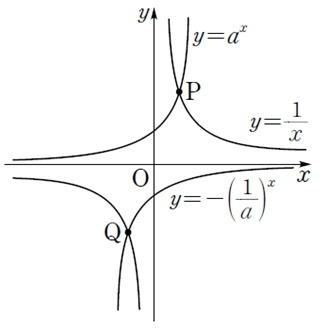 수학1_지수함수의 그래프_난이도 중