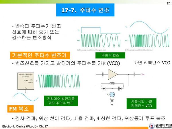 주파수 변조 위상 변조 지수 이유 공식