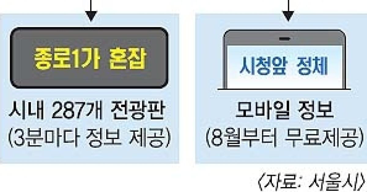서울 교통정보, 택시 활용해 더 정확해진다