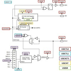 MSP430/MSP430 소개' 카테고리의 글 목록