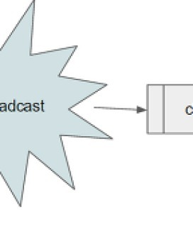 알람 예제 (AlarmManager Example)