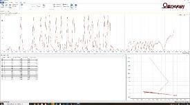 [0-100km/h 가속 테스트] 벤츠 GLE 450 4매틱, 367마력이 2,395kg을 끌고 달리면?