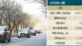 [시승기]렉서스의 하이브리드 막내 SUV UX250h-高연비 보장..고급 세단 탄 듯 조용~