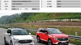 [시승기] 현대차 더 뉴 싼타페 2.2 캘리그래피 | 공간·성능·사양 갖출 건 다 갖춘 패밀리 SUV