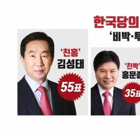 한국당 원내사령탑 김성태..대여투쟁 예고