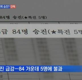 [단독] 특진 줄고 꼴찌 후보 승진?..검찰 인사 파열음