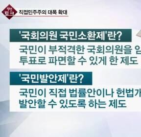 """[직설] 직접 민주주의 강화..""""국회의원 국민소환제, 70% 국민들 찬성"""""""