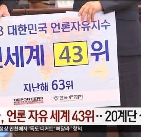한국, 언론자유 세계 43위..20계단 상승