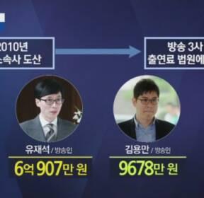 유재석, 6억 원 출연료 미지급 소송 승소