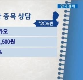 [국고처 김종철] 종목상담 - 카카오(035720)