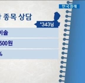 [국고처 김종철] 종목상담 - 와이솔(122990)