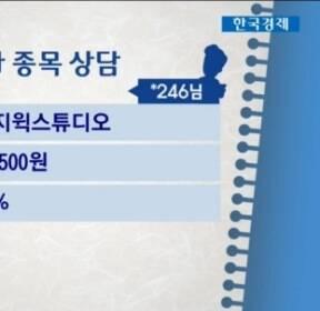 [국고처 김종철] 종목상담 - 위지윅스튜디오(299900)