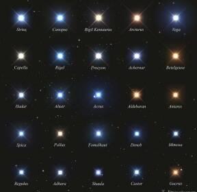 [우주를 보다] 당신이 아는 별이름은?..밤하늘서 가장 밝은 별 25개