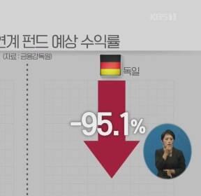 """투자자 """"원금손실 위험 설명 없었다""""..DLS·DLF 실태조사 공개"""