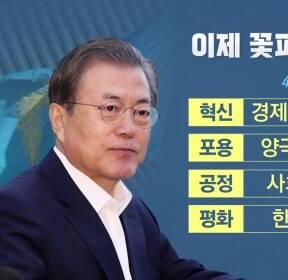 """'임기 후반기' 문 대통령 """"소임 완수할 것"""""""