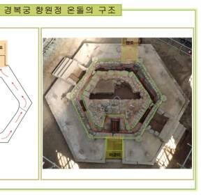 고종 내외가 '피겨스케이팅' 관람한 경복궁 향원정에서 온돌 구조 확인 [포토뉴스]