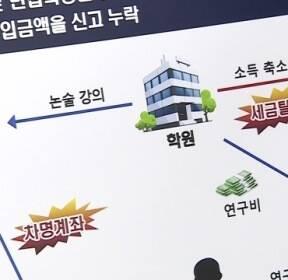 [뉴스브리핑] 수십억 소득 탈세혐의..입시 컨설턴트 등 세무조사