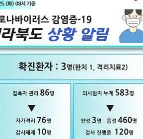 [프레시안 카드뉴스] '신종 코로나' 오늘의 전북상황