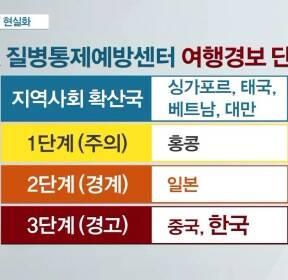 """[손바닥경제] '코리아 코로나' 되나..""""NO 코리아""""에 韓경제 타격은"""