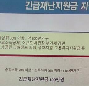 재난지원금 '금수저 무임승차' 방지..각종 '꼼수' 확인할 것