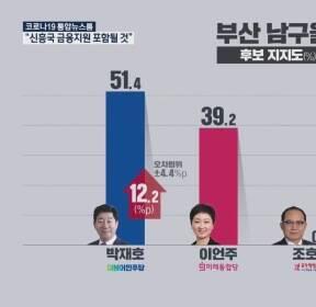 [여론조사②] 비수도권 격전지..부산남을·광주서을 민주당 우세